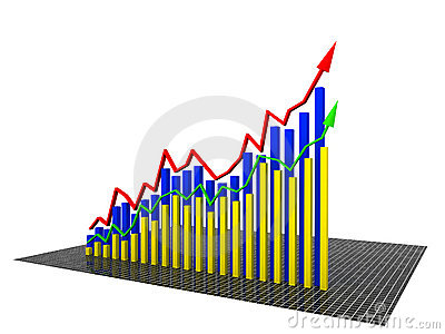 Economic graph came from the yellow №2