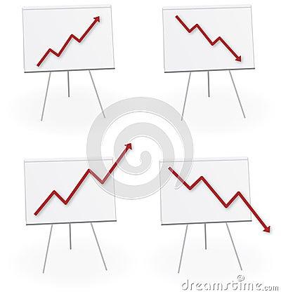 Economy Chart Report Forecast