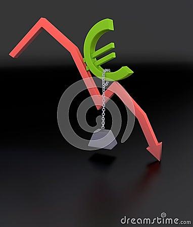 Economy Crisis Chart