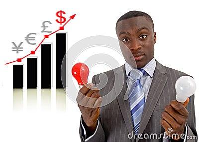 Economy Ideas