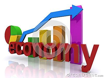 Economy on the rebound