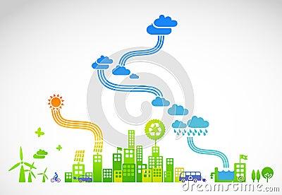 Ecotown - creative illustration