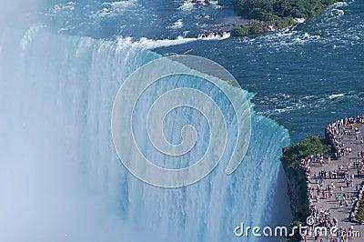 The edges of Niagara fall