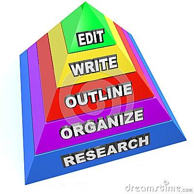 write edit research paper