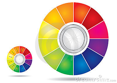Editable color wheel template