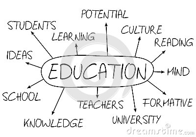 Education Abstract Concept