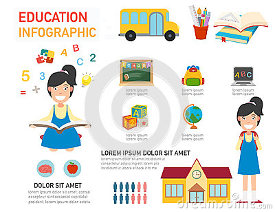 Infographic Ideas infographic template education : Education Back To School Template Design Infographic,vector Stock ...