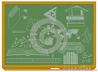 Education board