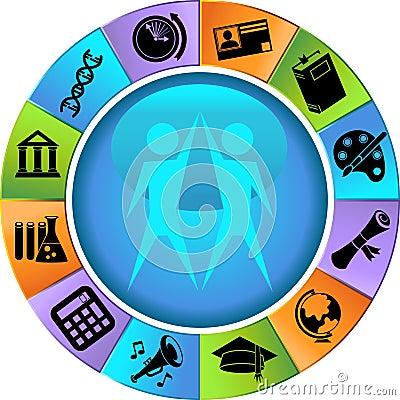 Education Button Set - Wheel