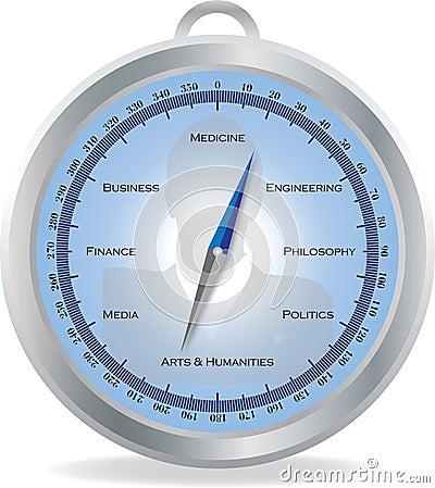 Education Compass