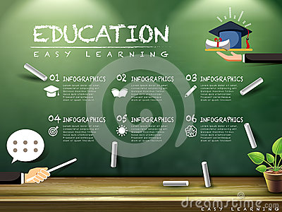 Education infographic design with blackboard elements Vector Illustration