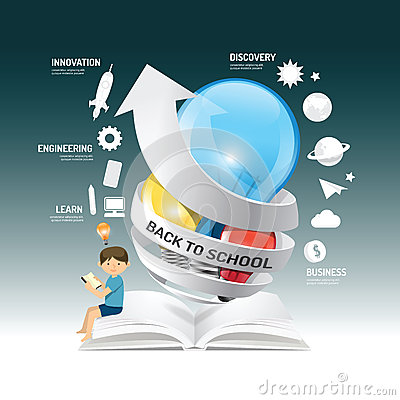 Free Education Infographic Innovation Idea On Light Bulb With Arrow P Stock Image - 58925081