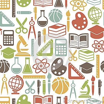 Education pattern