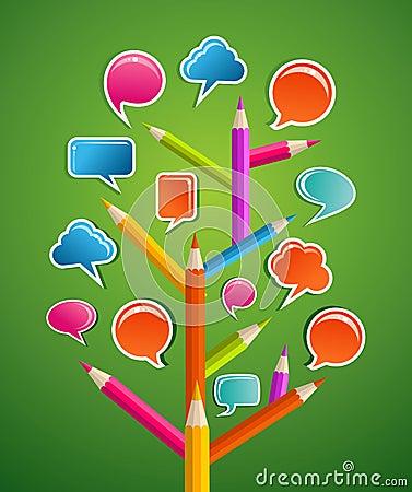 Educative Social media tree