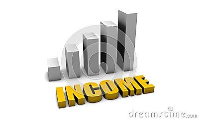 Einkommen