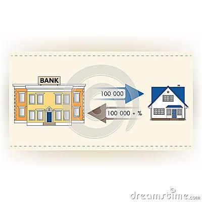 Como pedir prestamo para una casa prestamos la caixa funcionarios - Que necesito para pedir una hipoteca ...