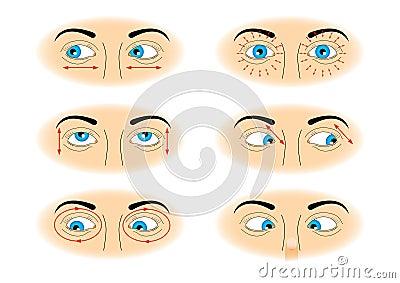 Como arreglar las ojeras oscuras si ellos a mí del nacimiento