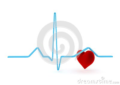 Ekg - heart monitor
