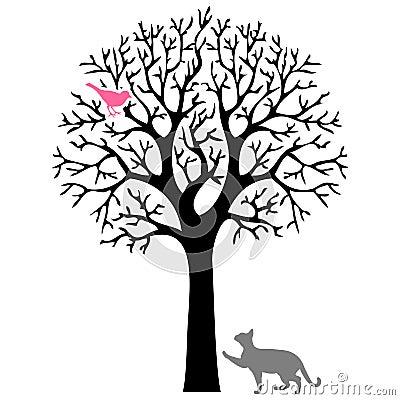El gato y el pájaro