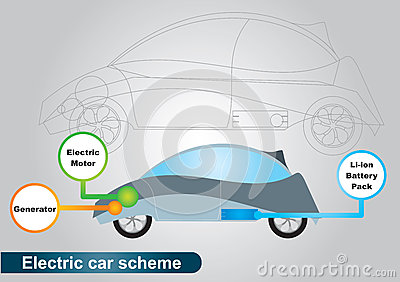 Electric car scheme