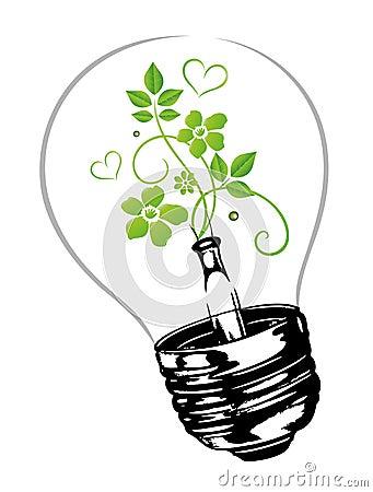 Electricity environmentally