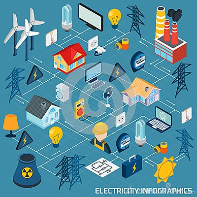 Free Electricity Isometric Flowchart Royalty Free Stock Images - 50594659