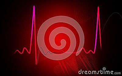 Electro Cardio Graph