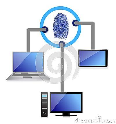 Electronic connection security fingerprint diagram