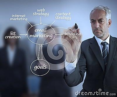 Elegant businessman writing marketing terms