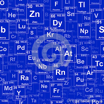 Elements Repeating Background