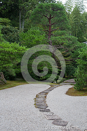 Elements of traditional Japanese garden