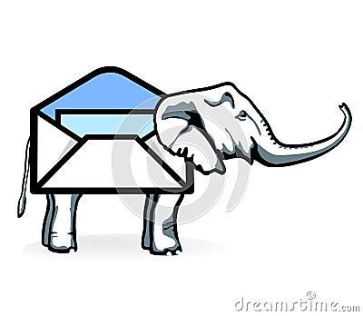 Elephant-Post