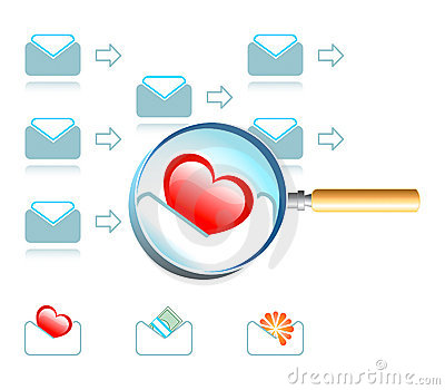 Email magnifier