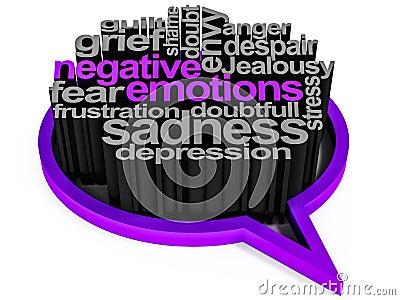 Emoções negativas