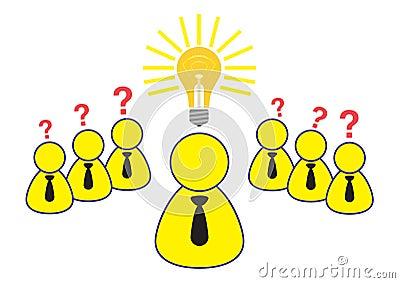 Employee Brainstorming Ideas Illustration