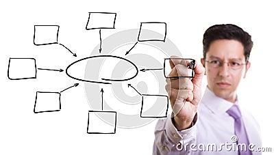 Empty diagram on whiteboard