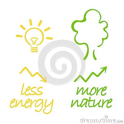 Energie und Natur