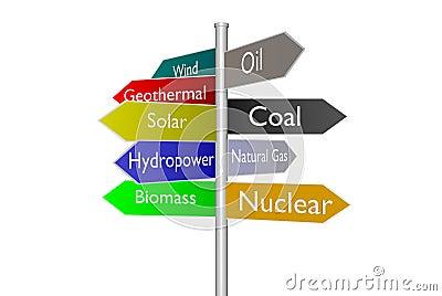 Energy Choices
