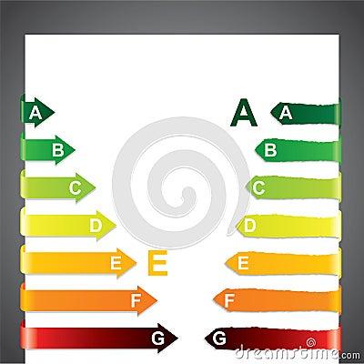 Energy class chart