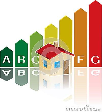 Energy classification house columns