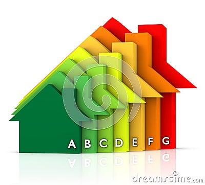 Free Energy Efficiency Royalty Free Stock Photos - 14688098
