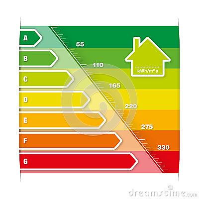 Free Energy Efficiency Classes Diagram And Scale Stock Photos - 43779283