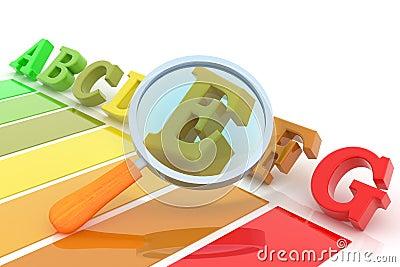 Energy efficiency classification