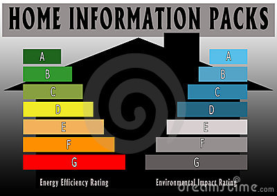 Energy Efficiency Home Information Pack