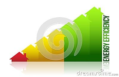 Energy efficiency house graph