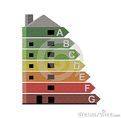 Energy efficiency rating.