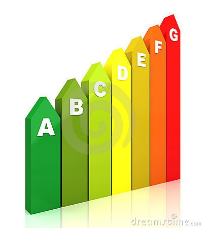 Energy efficiency rating chart