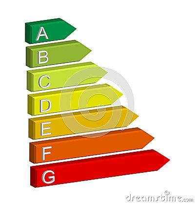Energy efficiency scale 3d