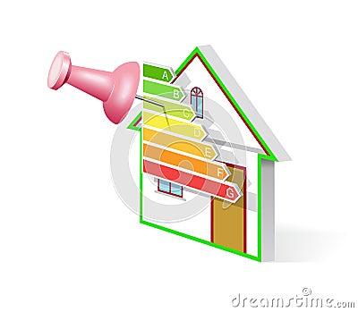 Energy efficient home.
