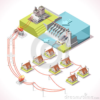 Energy 14 infographic isometric stock vector image 62361399 for H2o power x